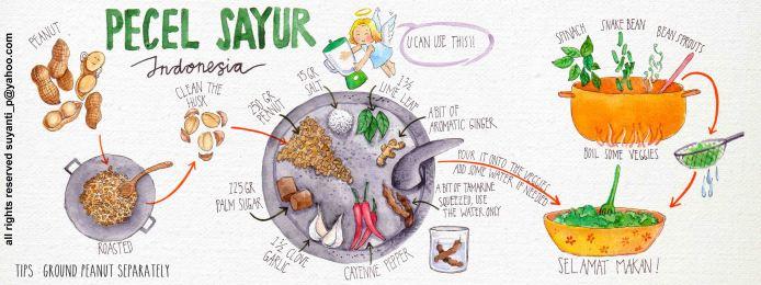 Sayur Pecel Indonesia